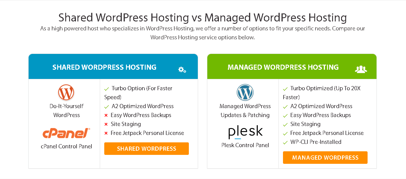 a2 hosting shared wordpress hosting english