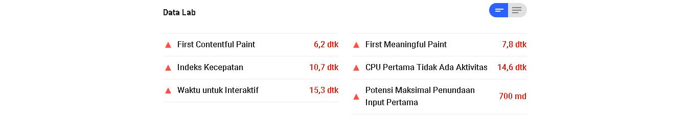 page speed jagoan hosting indonesia