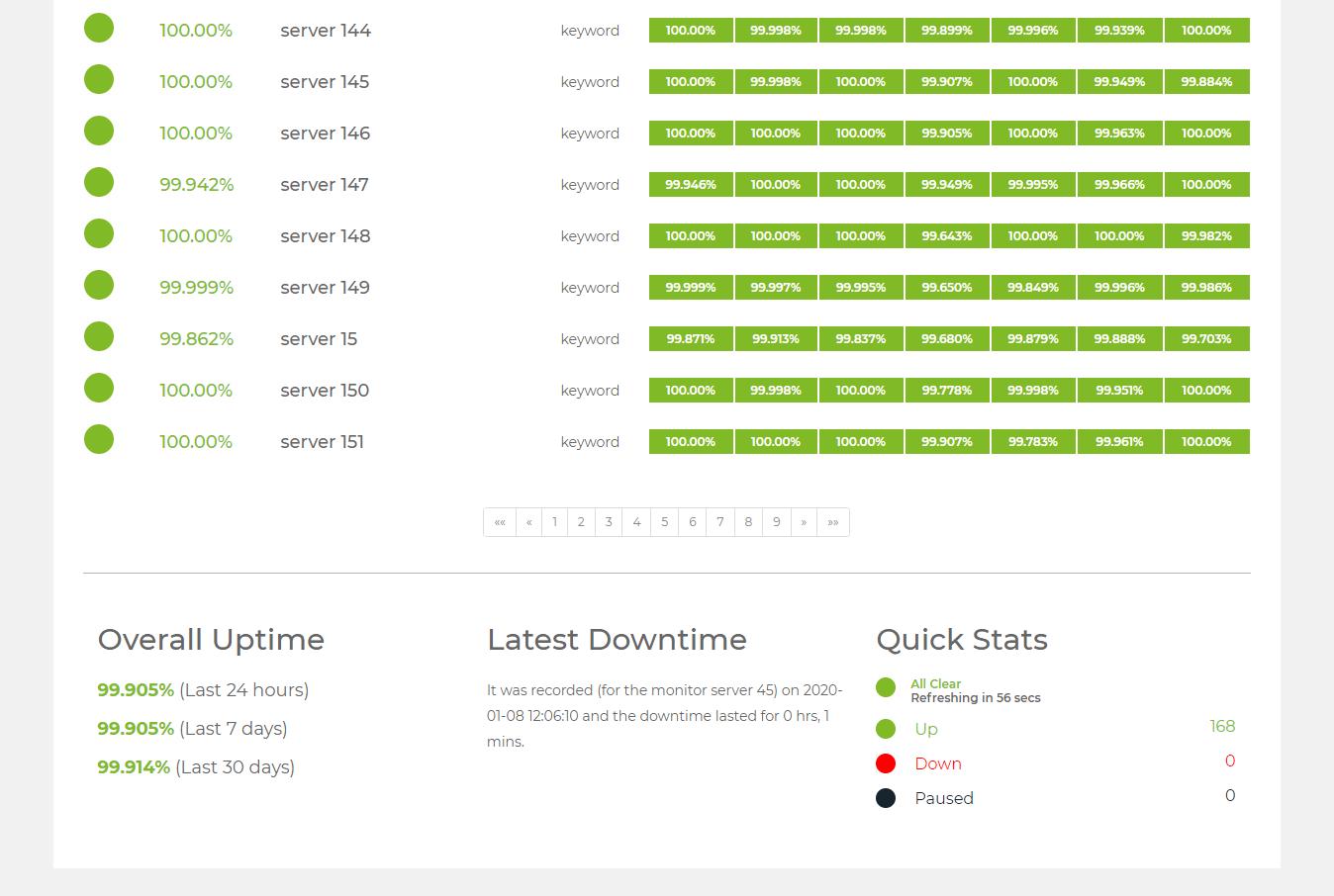 status do servidor hostinger brasil