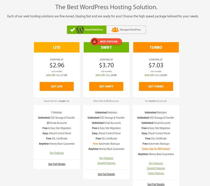 A2's Wordpress Hosting
