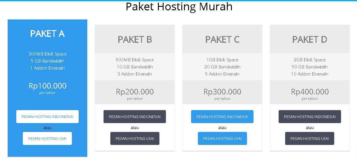 paket hositng dapur hosting indonesia