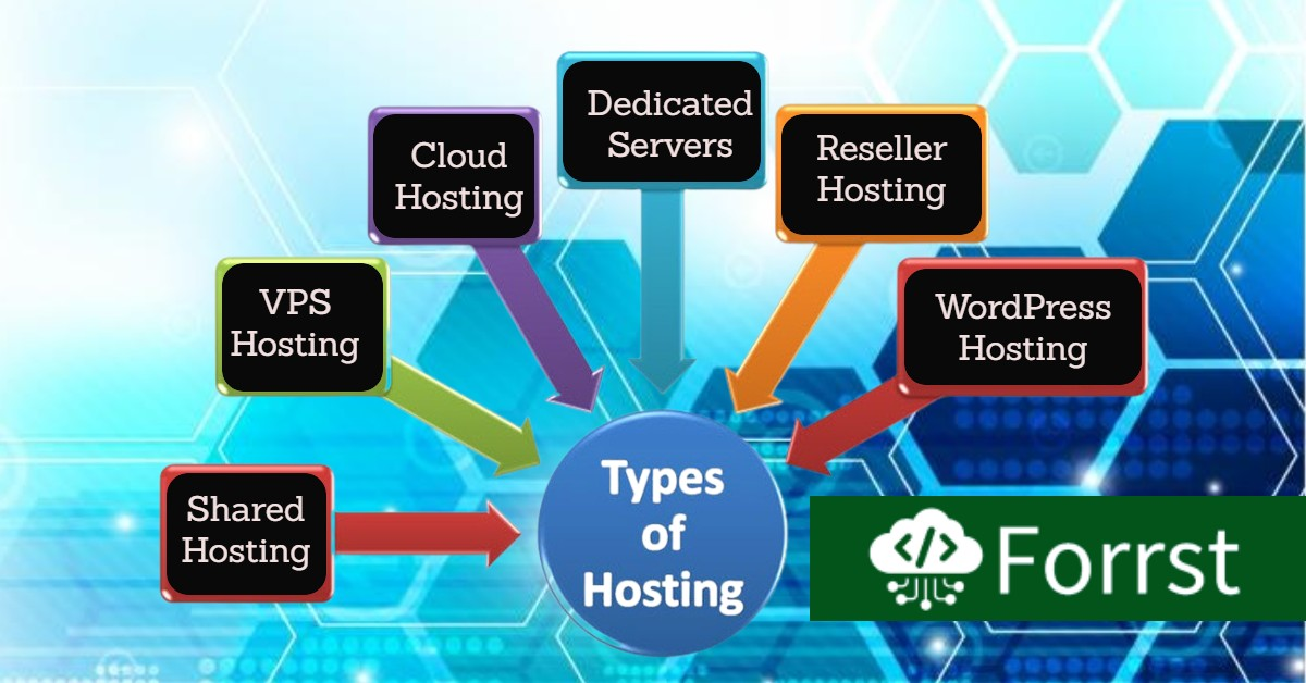 Types of Web Hosting and Difference